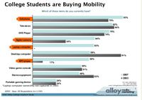 Buying_mobility