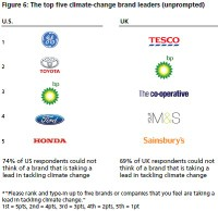 Climate_change_brand_leaders_the_cl